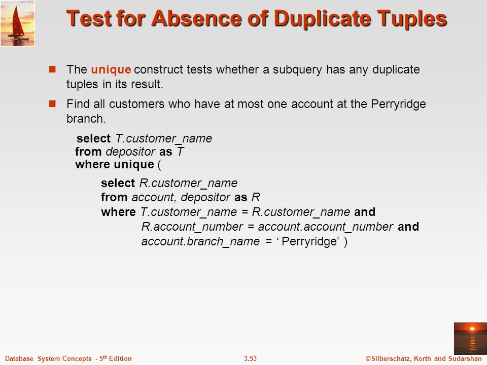 Test for Absence of Duplicate Tuples
