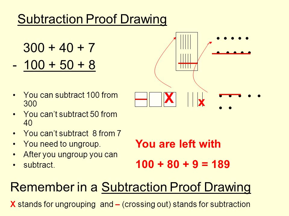 X Subtraction Proof Drawing 300 + 40 + 7 100 + 50 + 8 x