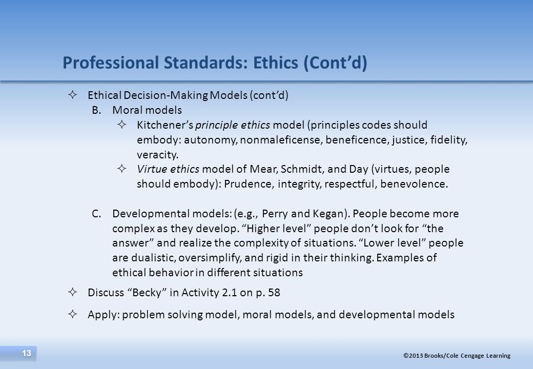 Professional Standards: Ethics (Cont'd)