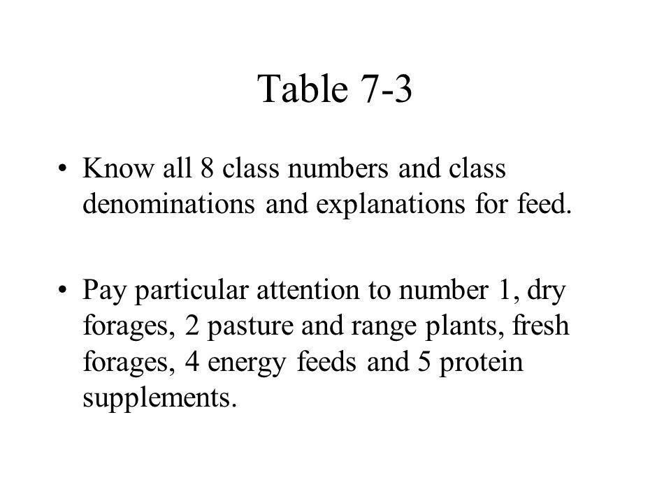 Table 7-3 Know all 8 class numbers and class denominations and explanations for feed.