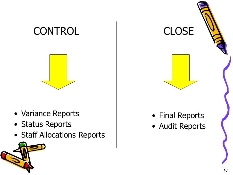 CONTROL CLOSE Variance Reports Final Reports Status Reports