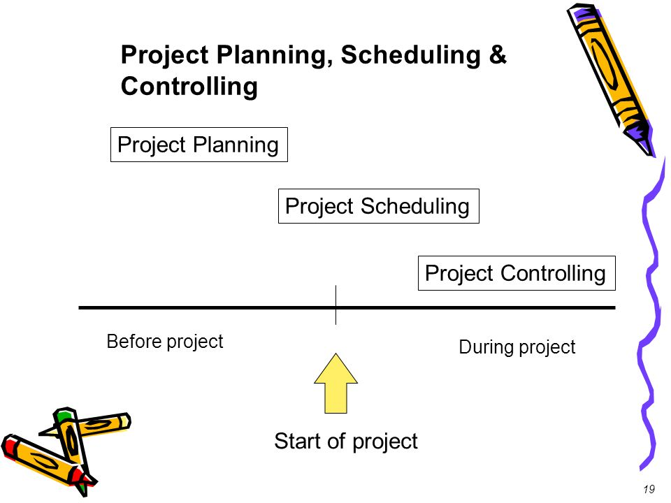 Project Planning, Scheduling & Controlling