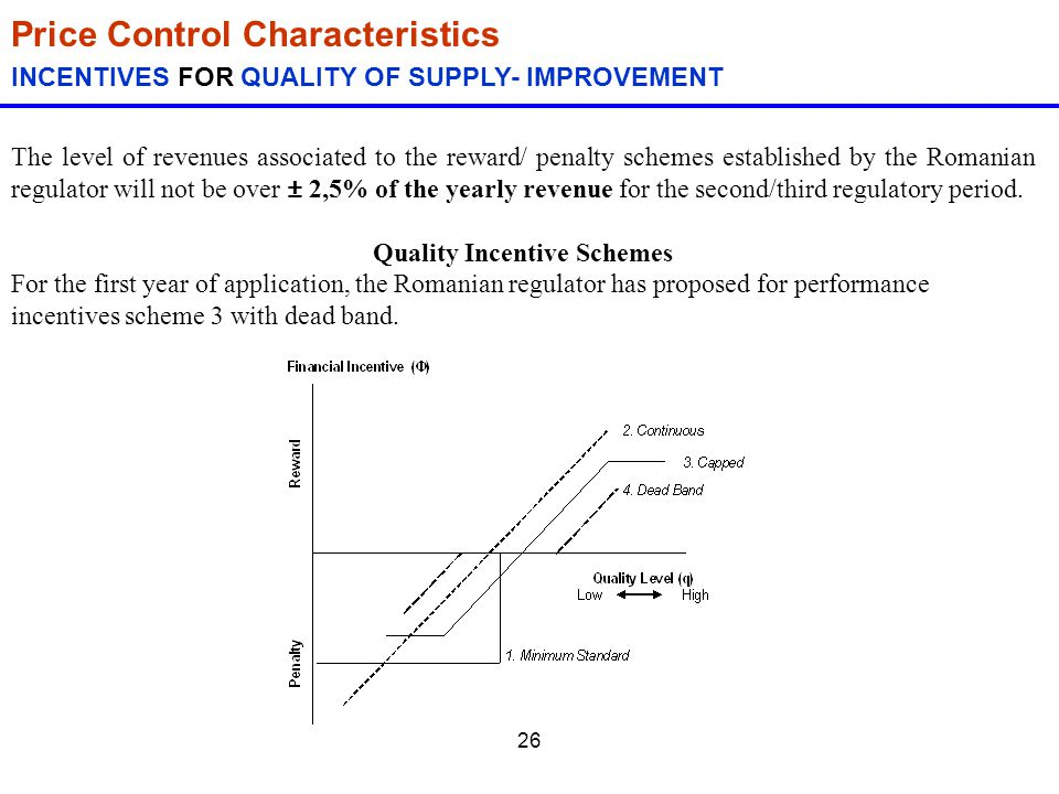 Quality Incentive Schemes