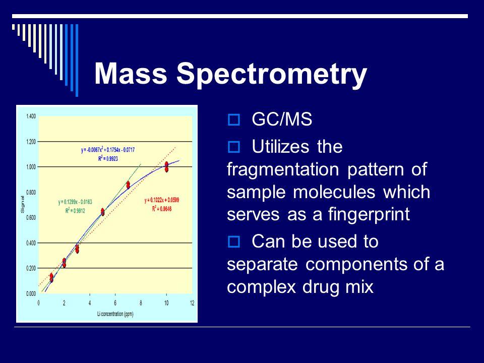 Mass Spectrometry GC/MS