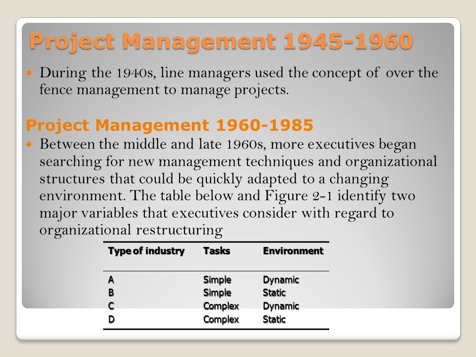 Project Management 1945-1960 During the 1940s, line managers used the concept of over the fence management to manage projects.