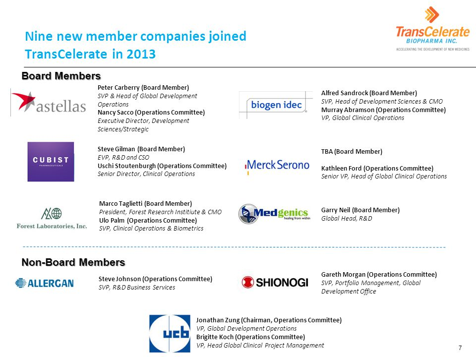 Nine new member companies joined TransCelerate in 2013