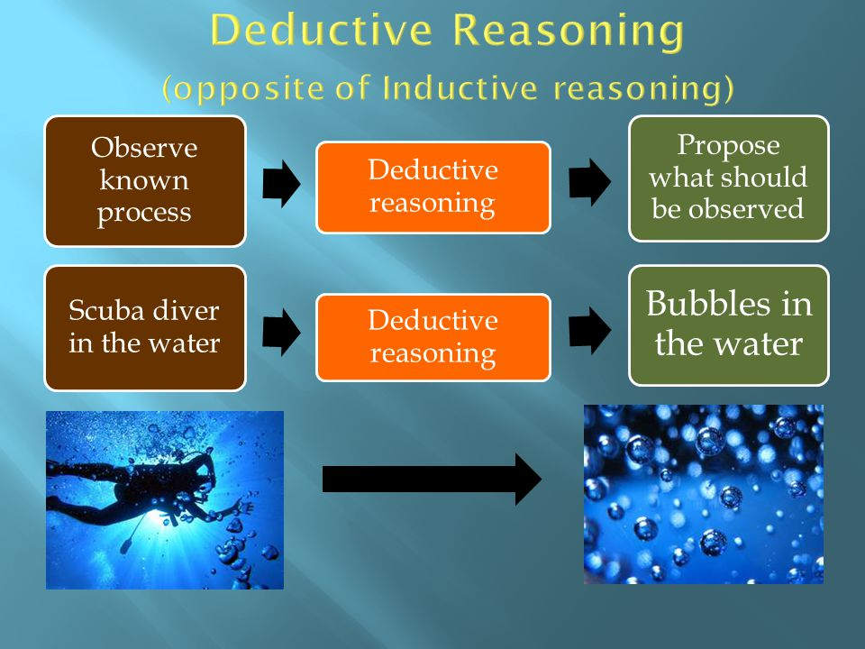Deductive Reasoning (opposite of Inductive reasoning)