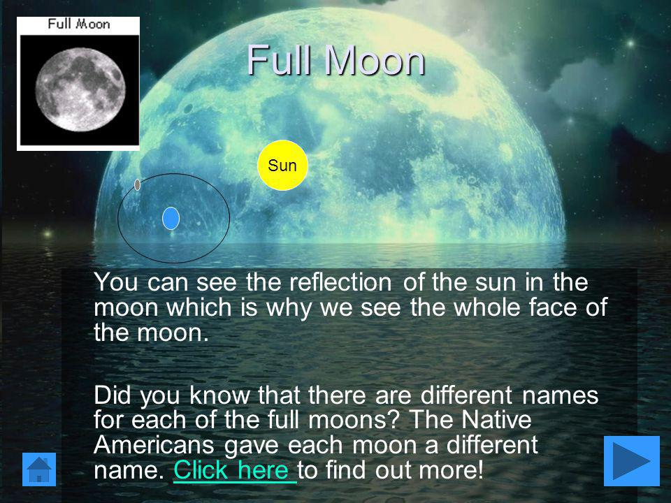 Full Moon Sun. You can see the reflection of the sun in the moon which is why we see the whole face of the moon.