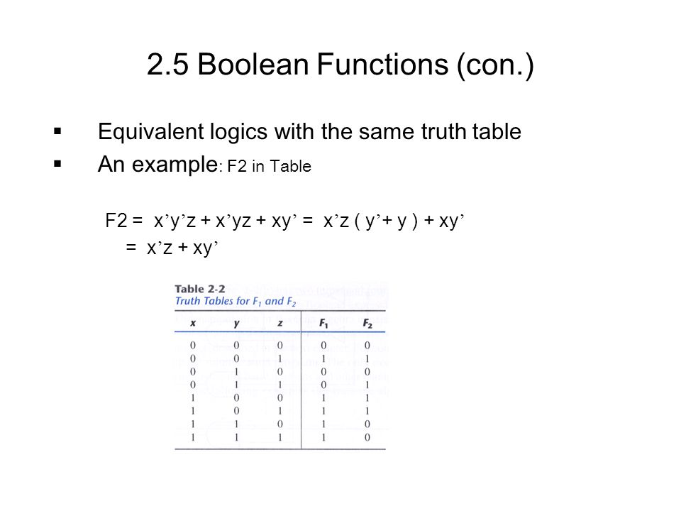 2.5 Boolean Functions (con.)