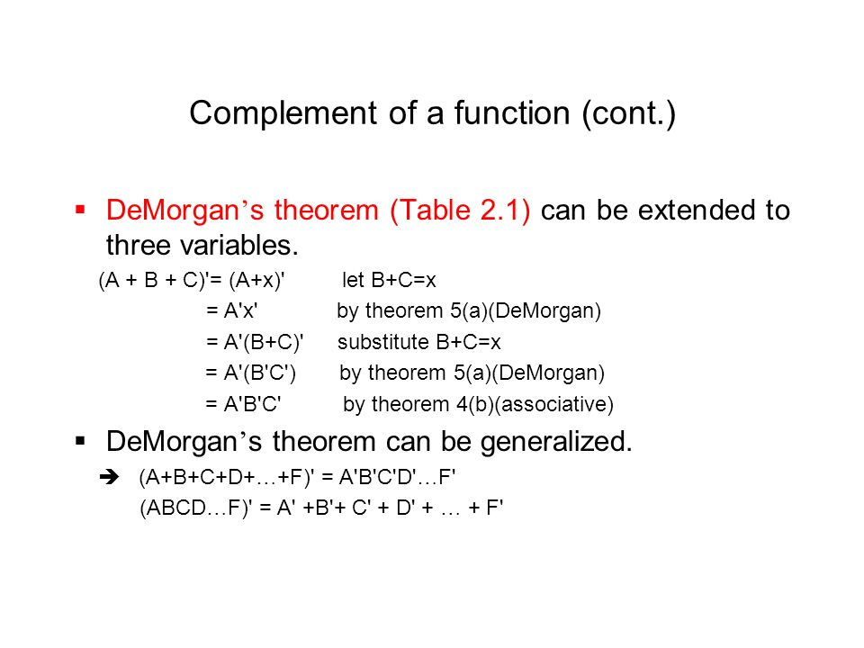 Complement of a function (cont.)