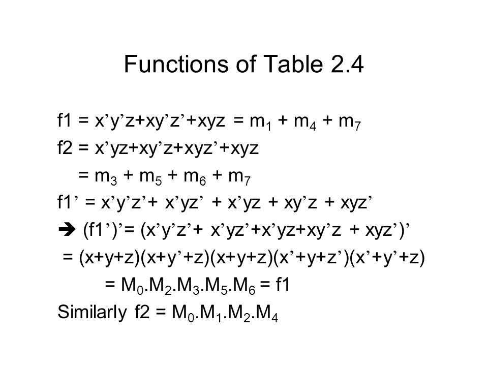 Functions of Table 2.4 f1 = x'y'z+xy'z'+xyz = m1 + m4 + m7