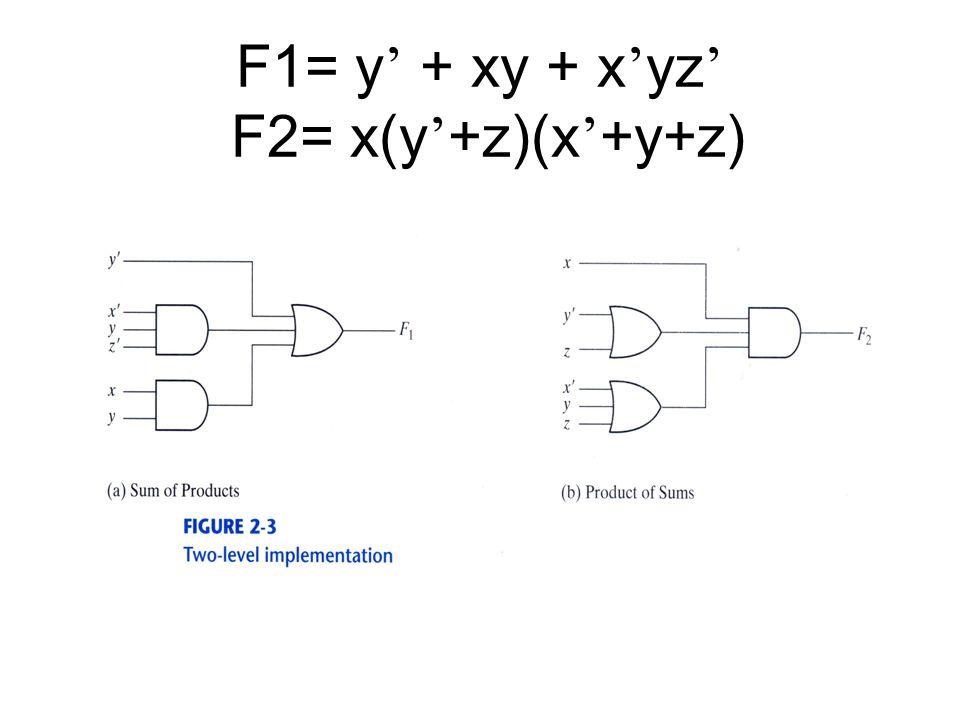 F1= y' + xy + x'yz' F2= x(y'+z)(x'+y+z)