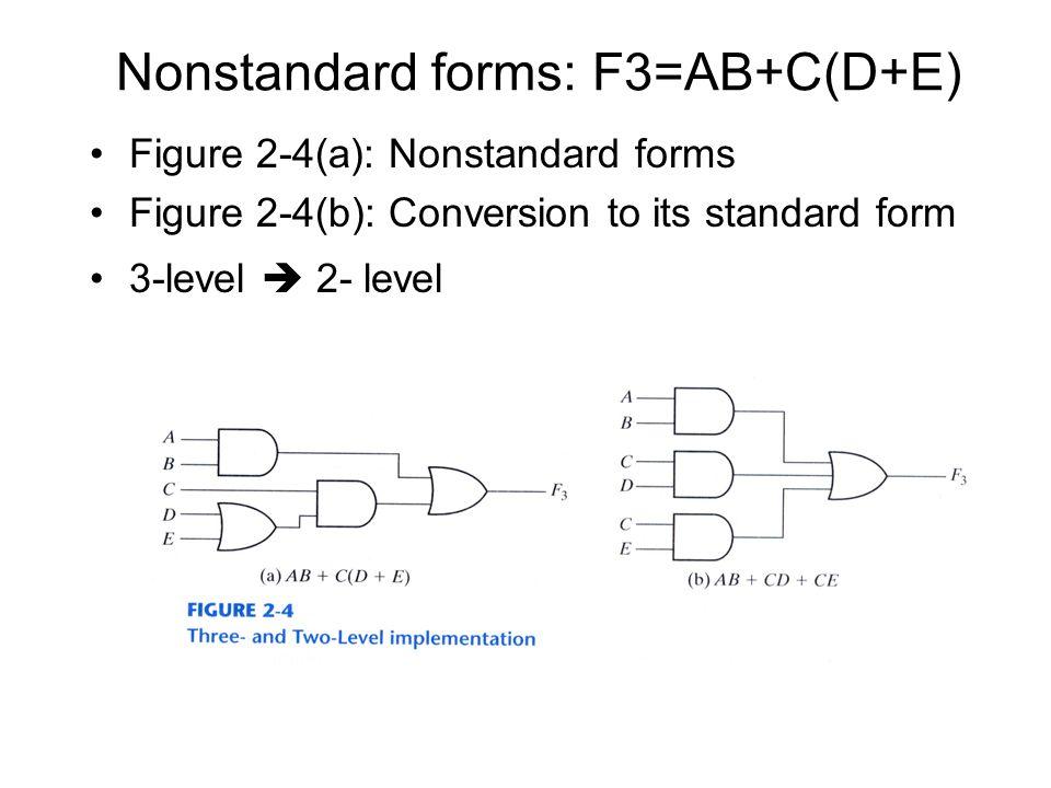 Nonstandard forms: F3=AB+C(D+E)
