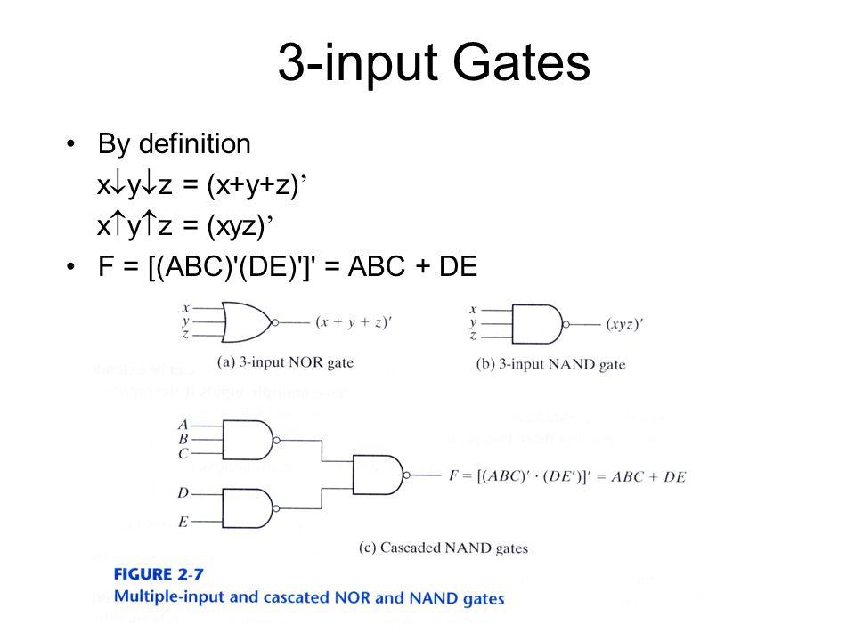 3-input Gates By definition xyz = (x+y+z)' xyz = (xyz)'