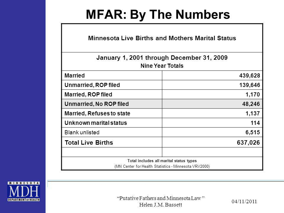 MFAR: By The Numbers Minnesota Live Births and Mothers Marital Status