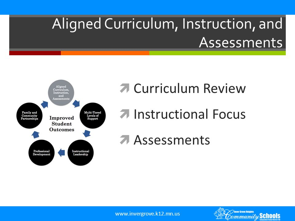 Aligned Curriculum, Instruction, and Assessments
