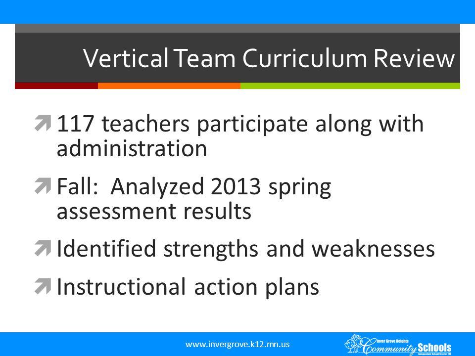 Vertical Team Curriculum Review