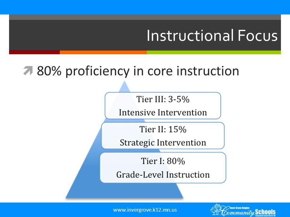 Instructional Focus 80% proficiency in core instruction