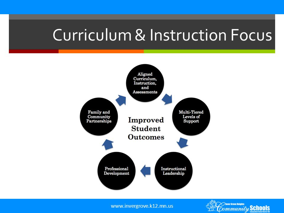Curriculum & Instruction Focus