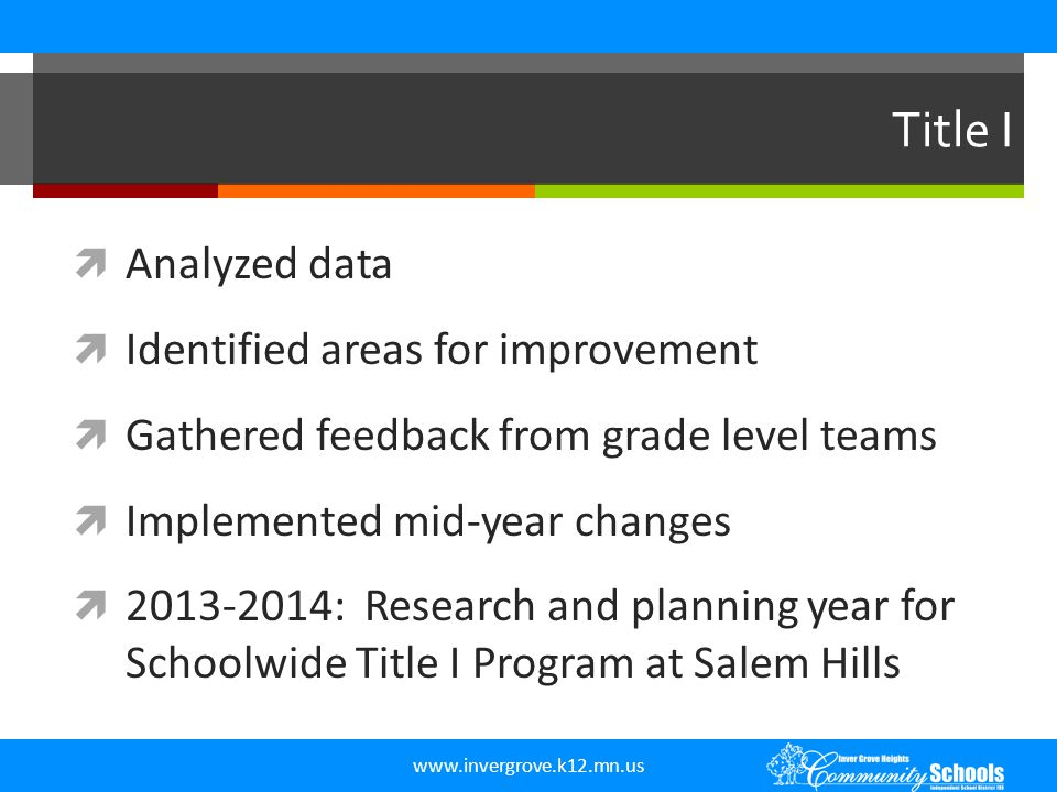 Title I Analyzed data Identified areas for improvement