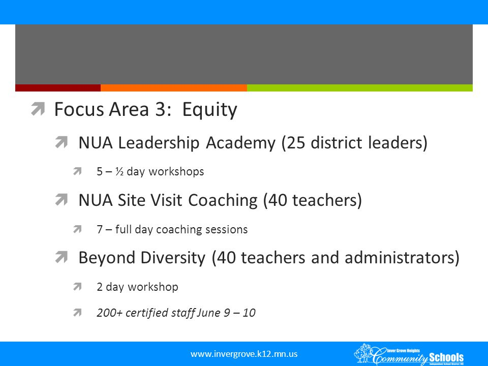 Focus Area 3: Equity NUA Leadership Academy (25 district leaders)