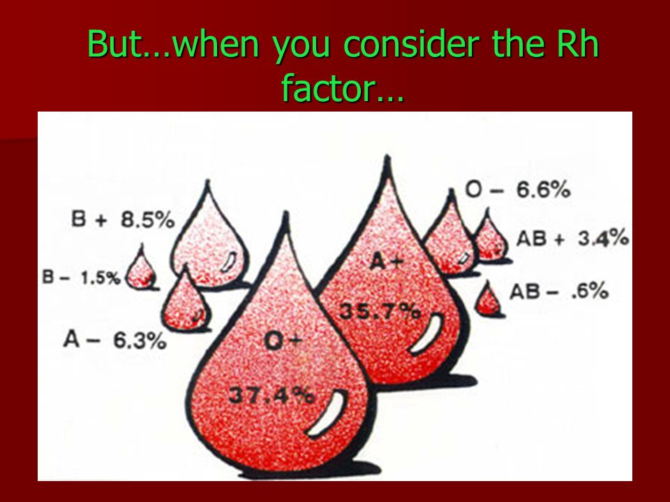 But…when you consider the Rh factor…