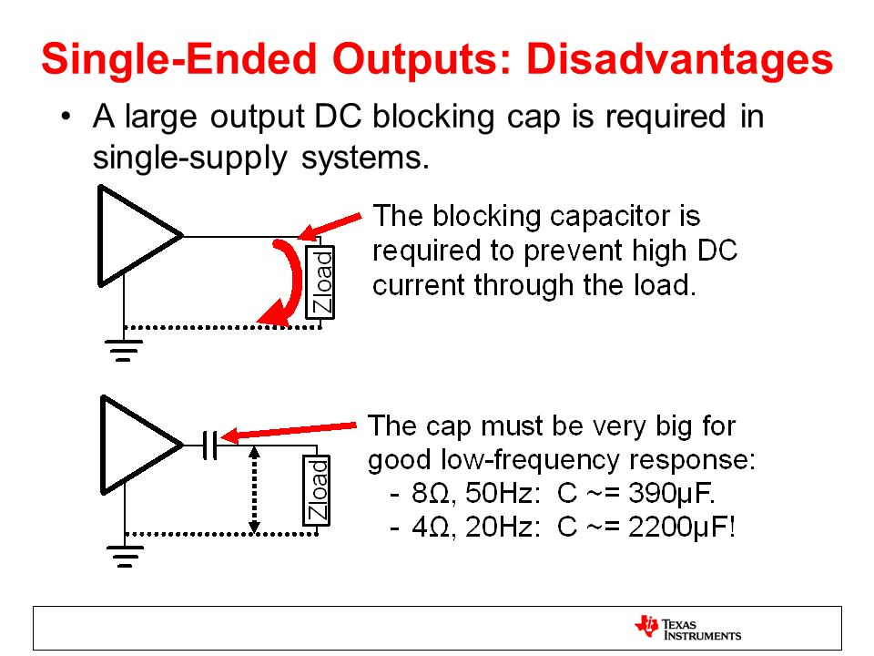 Single-Ended Outputs: Disadvantages