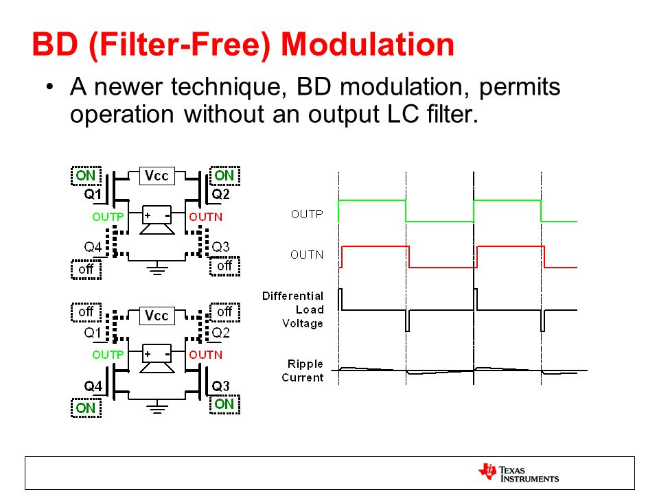 BD (Filter-Free) Modulation