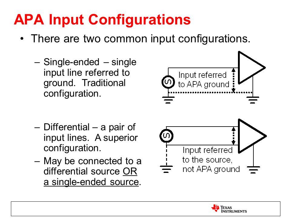 APA Input Configurations