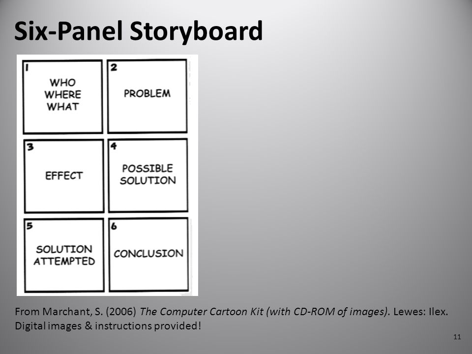 Six-Panel Storyboard From Marchant, S. (2006) The Computer Cartoon Kit (with CD-ROM of images). Lewes: Ilex.