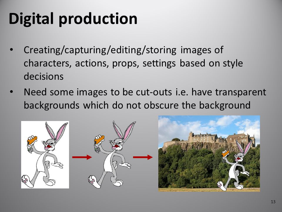 Digital production Creating/capturing/editing/storing images of characters, actions, props, settings based on style decisions.