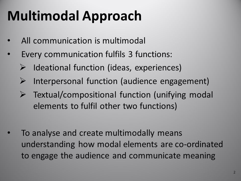 Multimodal Approach All communication is multimodal