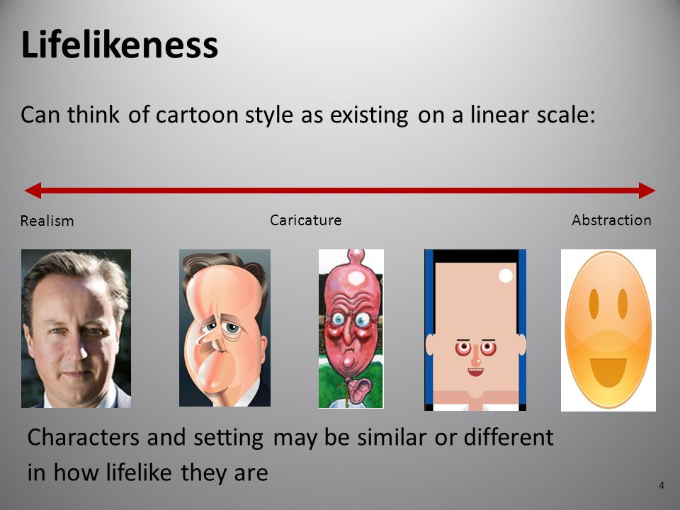 Can think of cartoon style as existing on a linear scale: