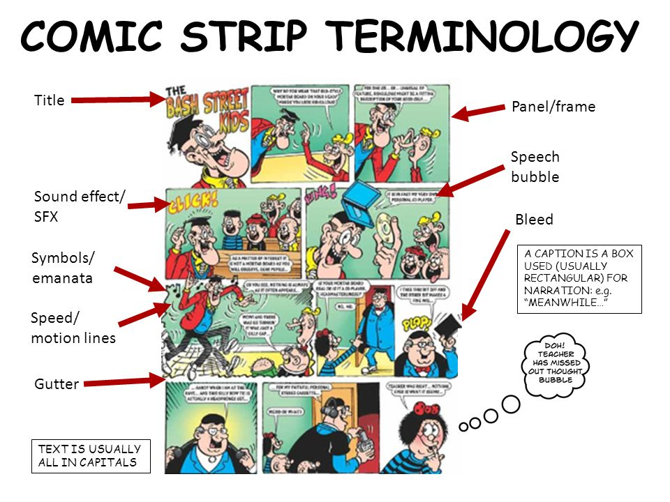 COMIC STRIP TERMINOLOGY