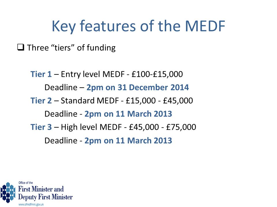 Key features of the MEDF