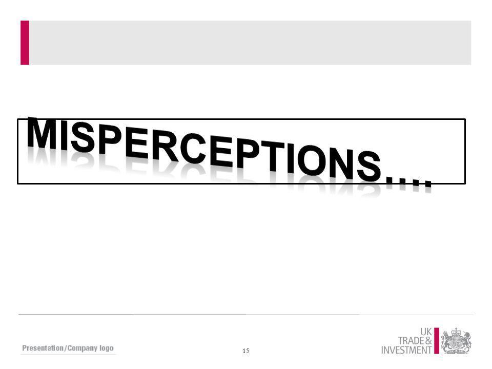 MISPERCEPTIONS….