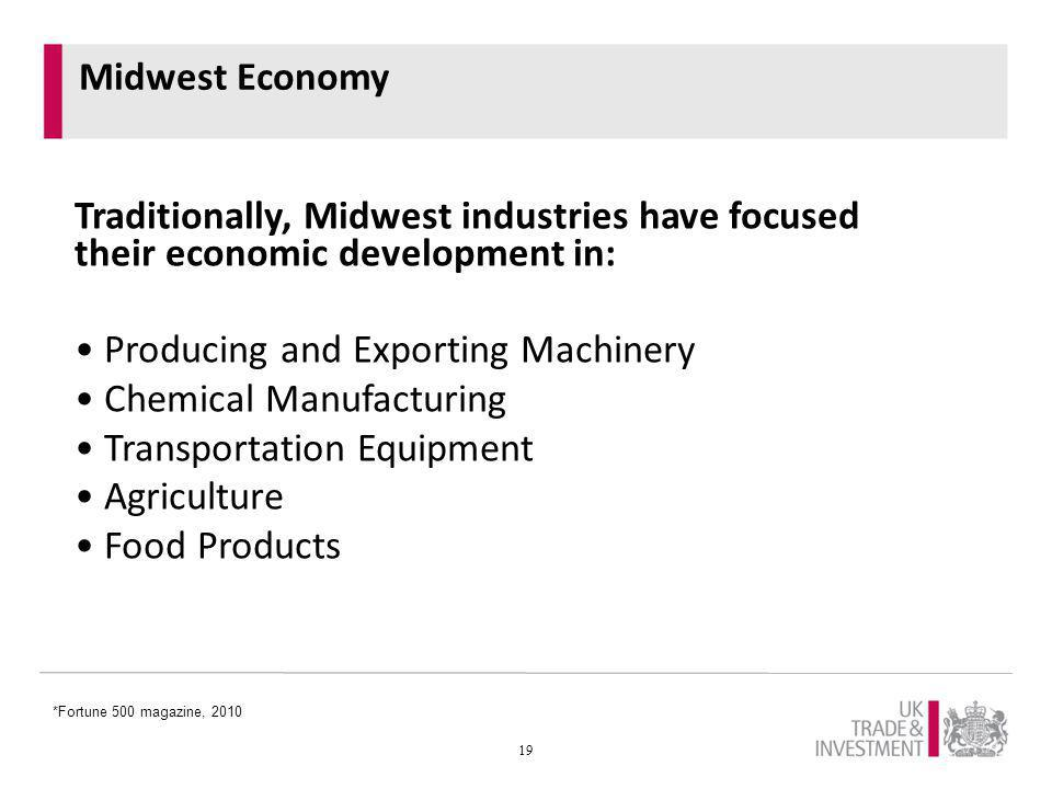 Traditionally, Midwest industries have focused