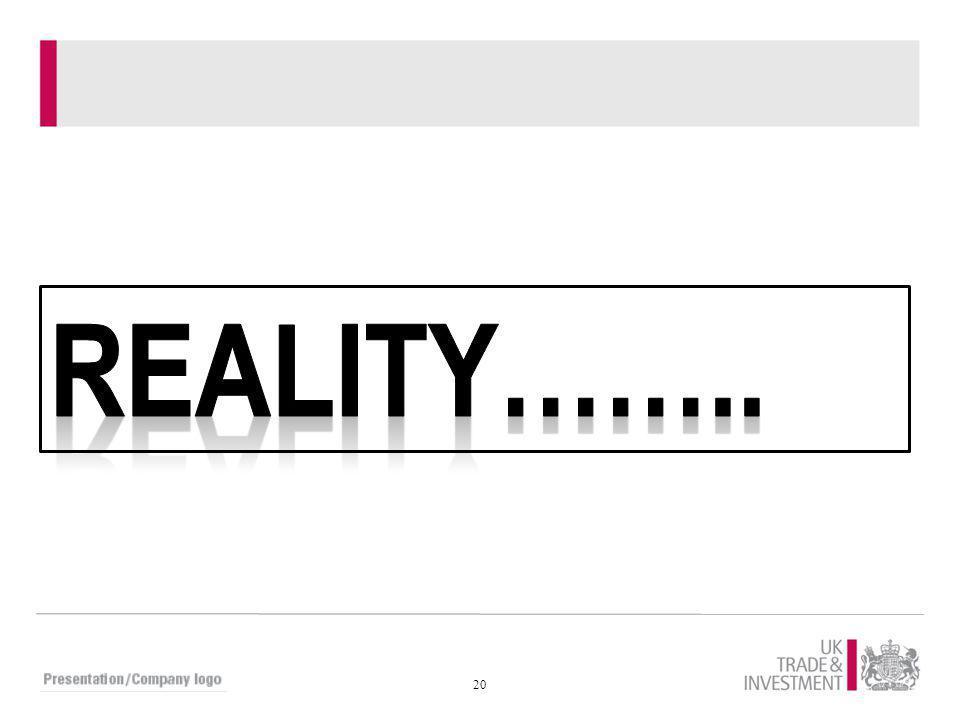 REALITY……..