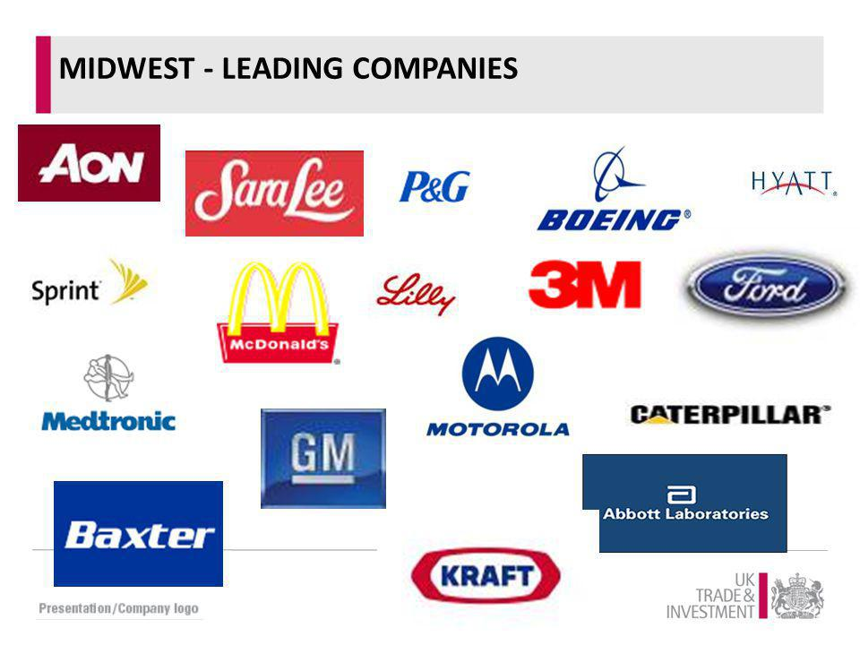 MIDWEST - LEADING COMPANIES