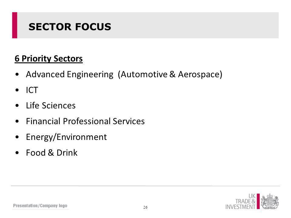 SECTOR FOCUS 6 Priority Sectors. Advanced Engineering (Automotive & Aerospace) ICT. Life Sciences.