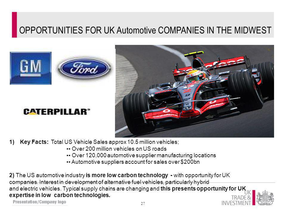 OPPORTUNITIES FOR UK Automotive COMPANIES IN THE MIDWEST