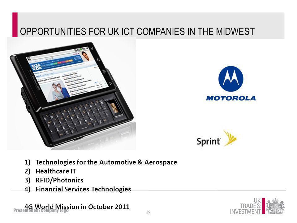 Technologies for the Automotive & Aerospace Healthcare IT