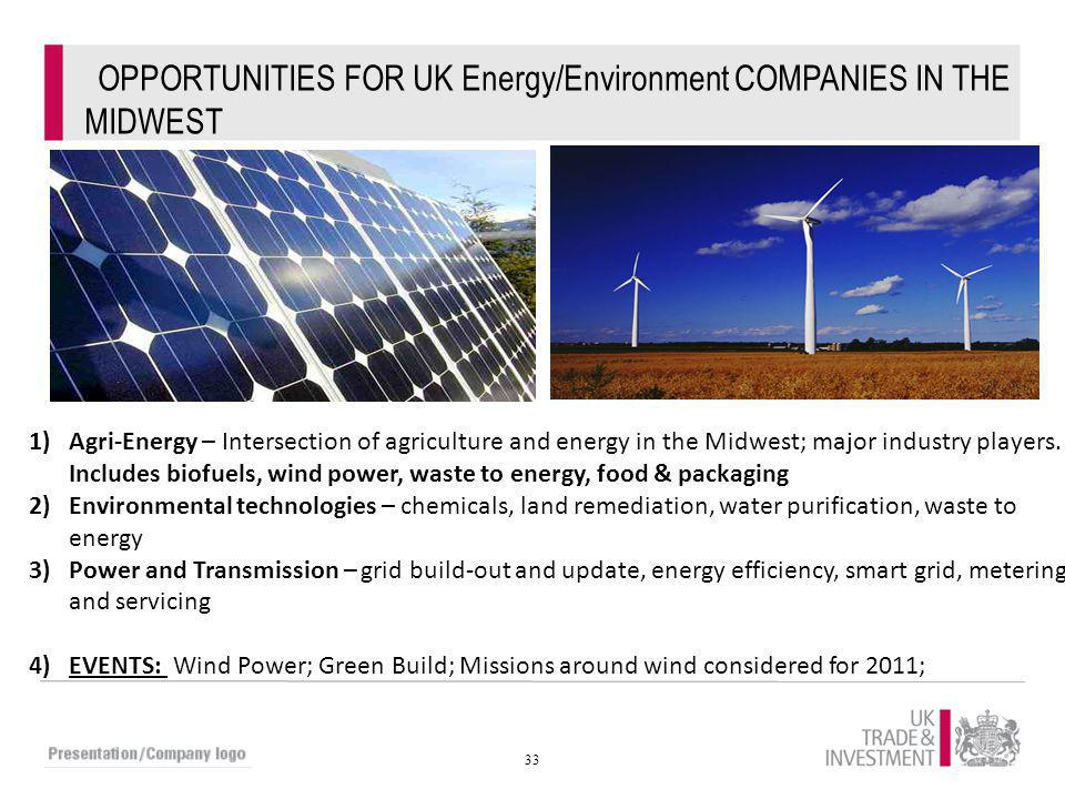 OPPORTUNITIES FOR UK Energy/Environment COMPANIES IN THE MIDWEST