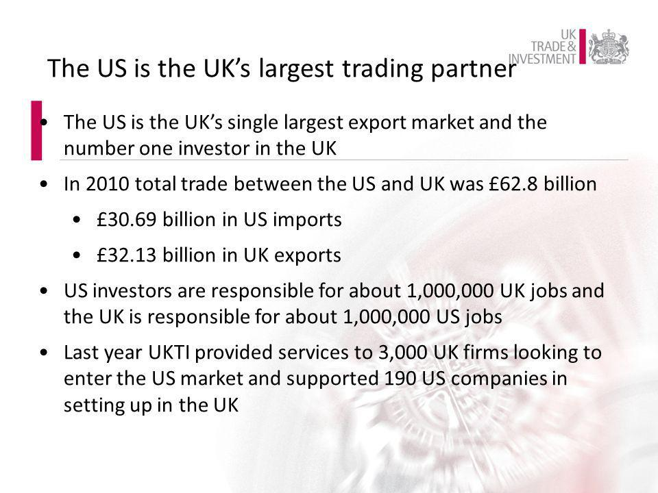 The US is the UK's largest trading partner
