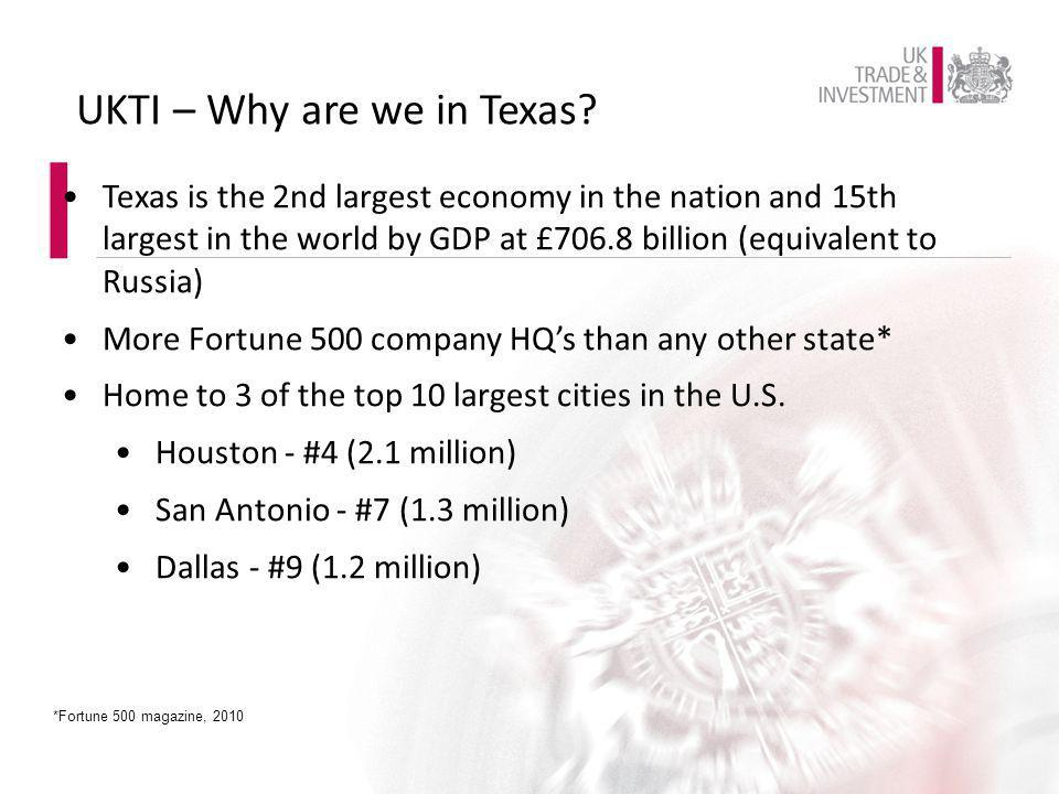 UKTI – Why are we in Texas