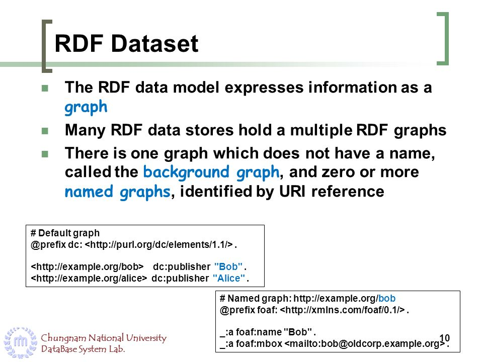 RDF Dataset The RDF data model expresses information as a graph