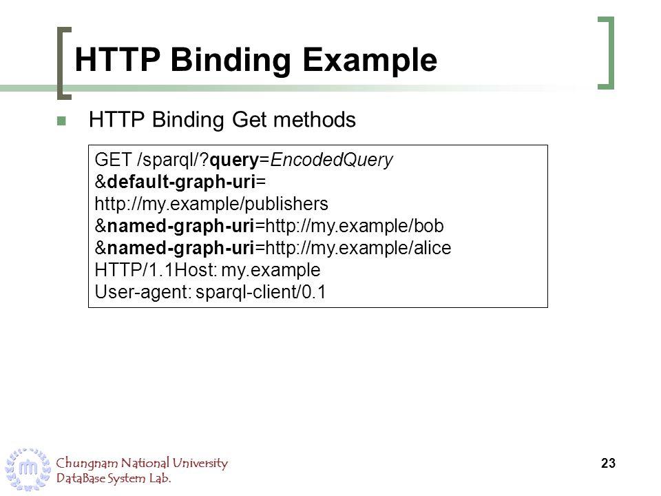 HTTP Binding Example HTTP Binding Get methods