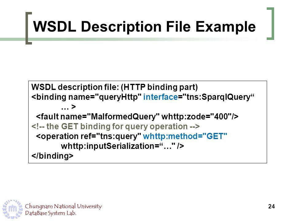 WSDL Description File Example