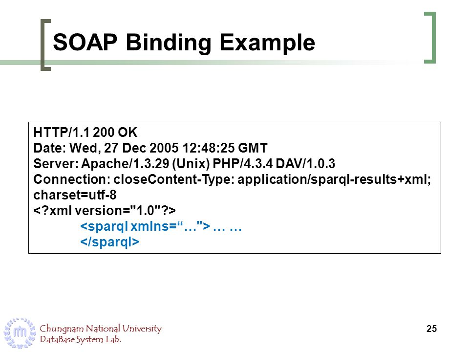 SOAP Binding Example HTTP/1.1 200 OK