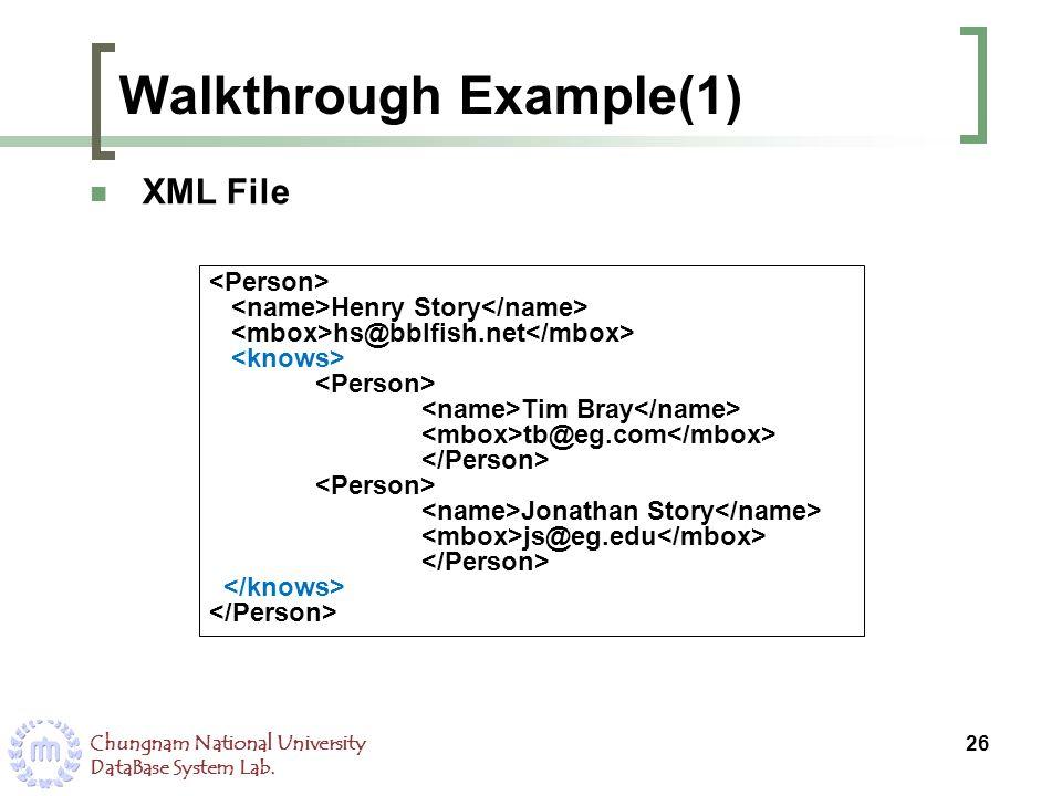 Walkthrough Example(1)